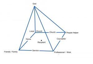 cure_pyramid-combo