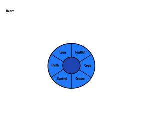 cure_heart-circle