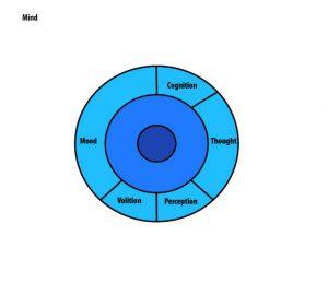 cure_mind-circle