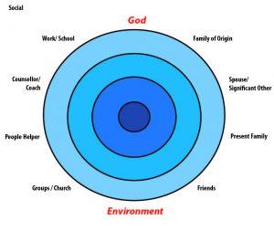 cure_social-circle